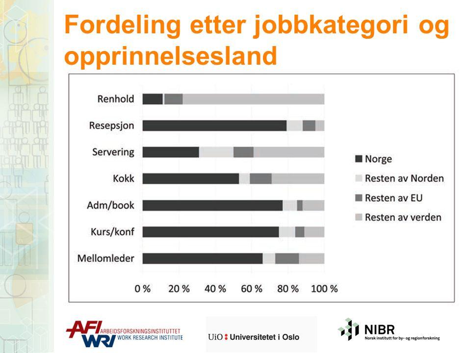 Fordeling etter jobbkategori og opprinnelsesland