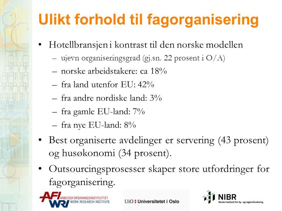 Ulikt forhold til fagorganisering Hotellbransjen i kontrast til den norske modellen –ujevn organiseringsgrad (gj.sn. 22 prosent i O/A) –norske arbeids