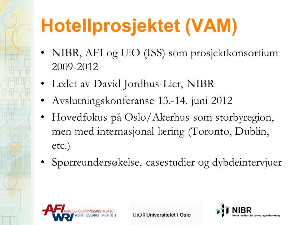Hotellprosjektet (VAM) NIBR, AFI og UiO (ISS) som prosjektkonsortium 2009-2012 Ledet av David Jordhus-Lier, NIBR Avslutningskonferanse 13.-14. juni 20