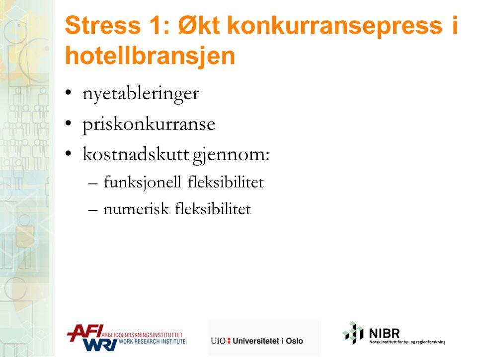 Stress 1: Økt konkurransepress i hotellbransjen nyetableringer priskonkurranse kostnadskutt gjennom: –funksjonell fleksibilitet –numerisk fleksibilite