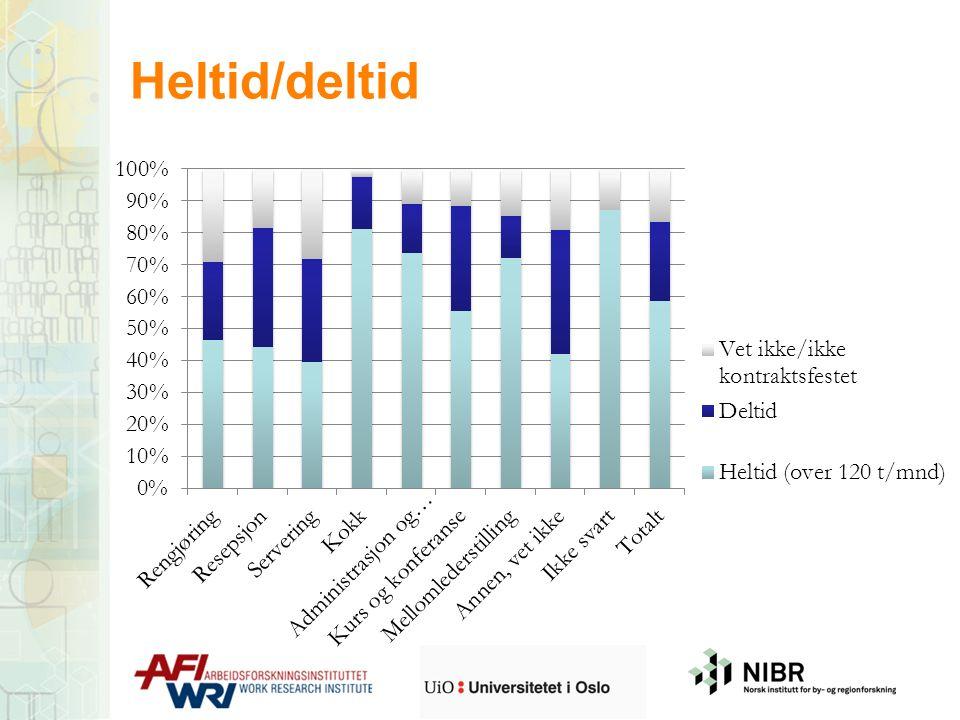 Heltid/deltid