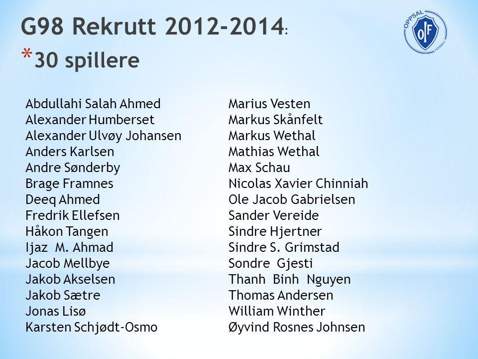 G98 Rekrutt 2012-2014 : * 30 spillere Abdullahi Salah Ahmed Alexander Humberset Alexander Ulvøy Johansen Anders Karlsen Andre Sønderby Brage Framnes D