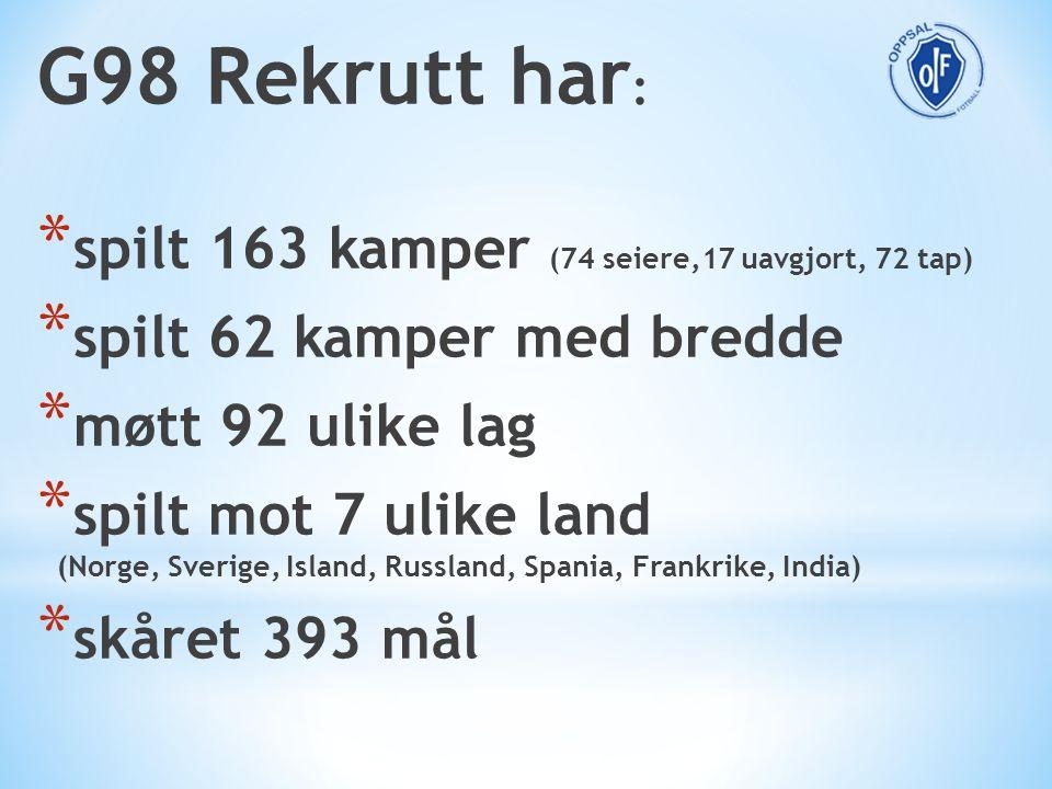G98 Rekrutt har : * spilt 163 kamper (74 seiere,17 uavgjort, 72 tap) * spilt 62 kamper med bredde * møtt 92 ulike lag * spilt mot 7 ulike land (Norge,