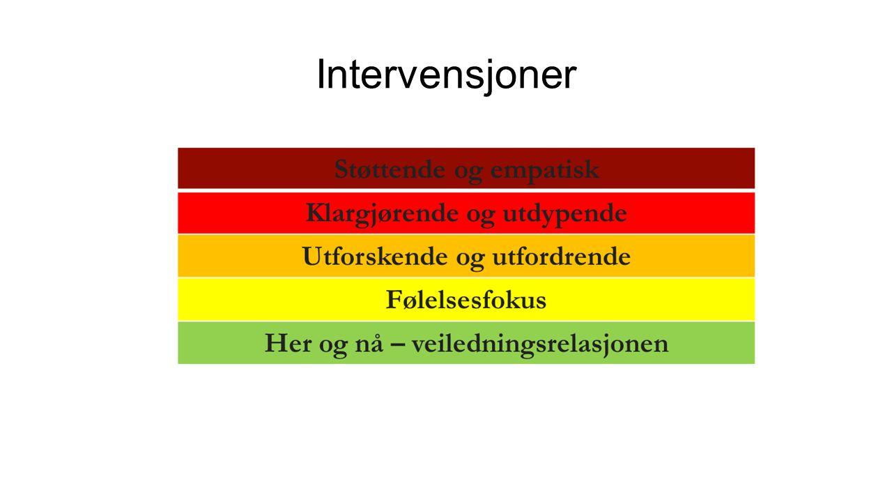 Intervensjoner