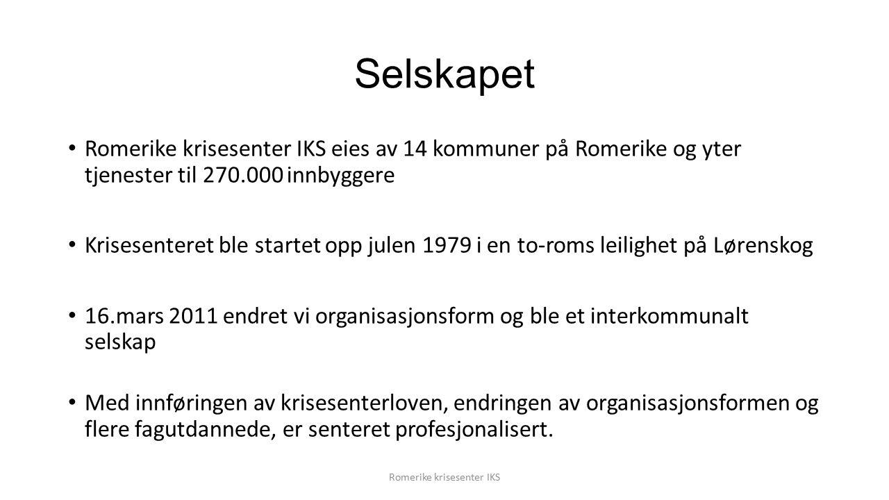 Selskapet Romerike krisesenter IKS eies av 14 kommuner på Romerike og yter tjenester til 270.000 innbyggere Krisesenteret ble startet opp julen 1979 i