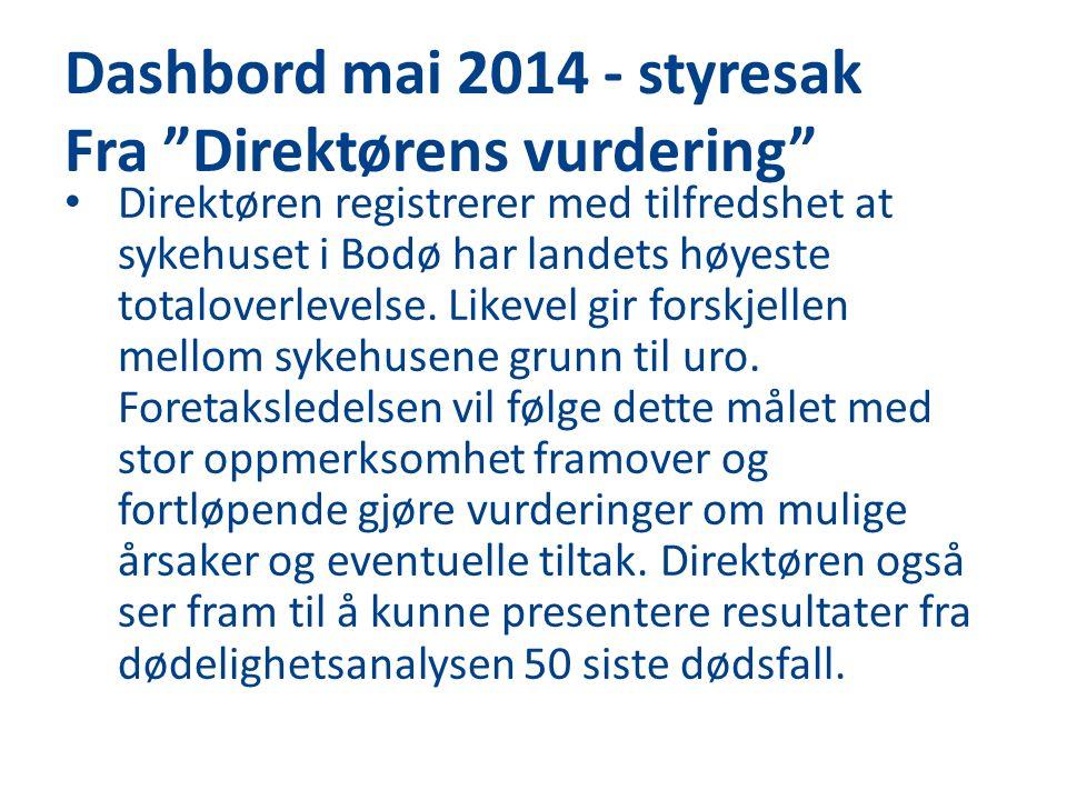 Dashbord mai 2014 - styresak Fra Direktørens vurdering Direktøren registrerer med tilfredshet at sykehuset i Bodø har landets høyeste totaloverlevelse.