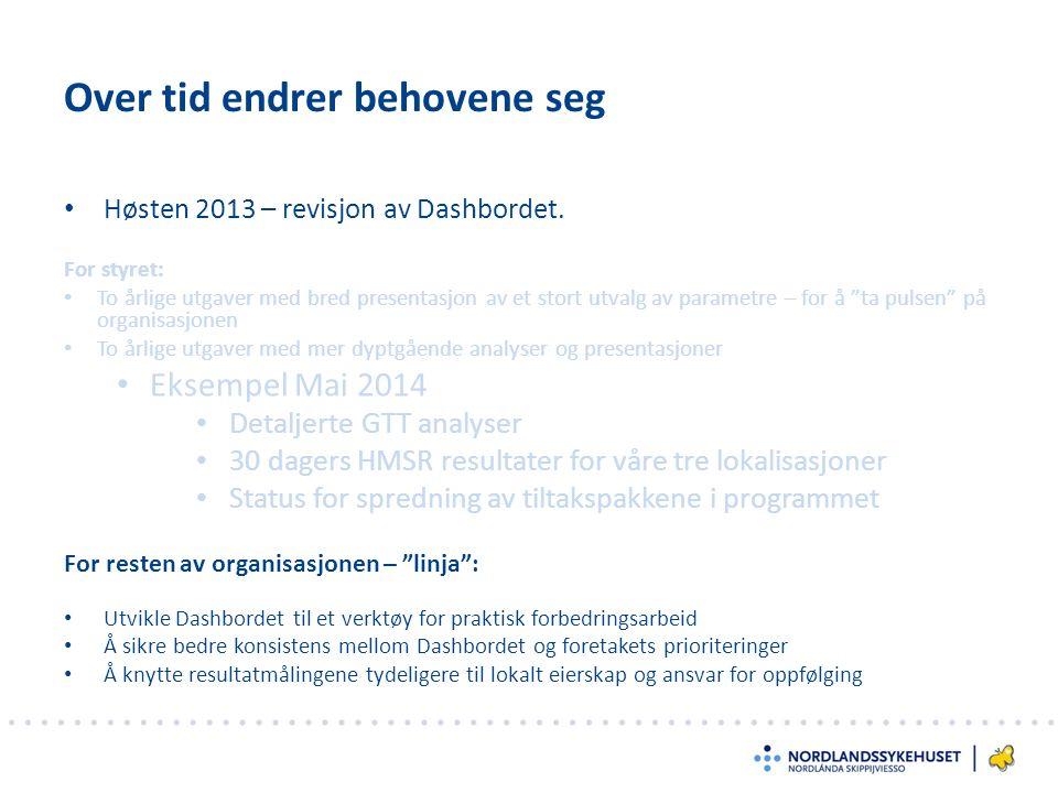 Høsten 2013 – revisjon av Dashbordet.