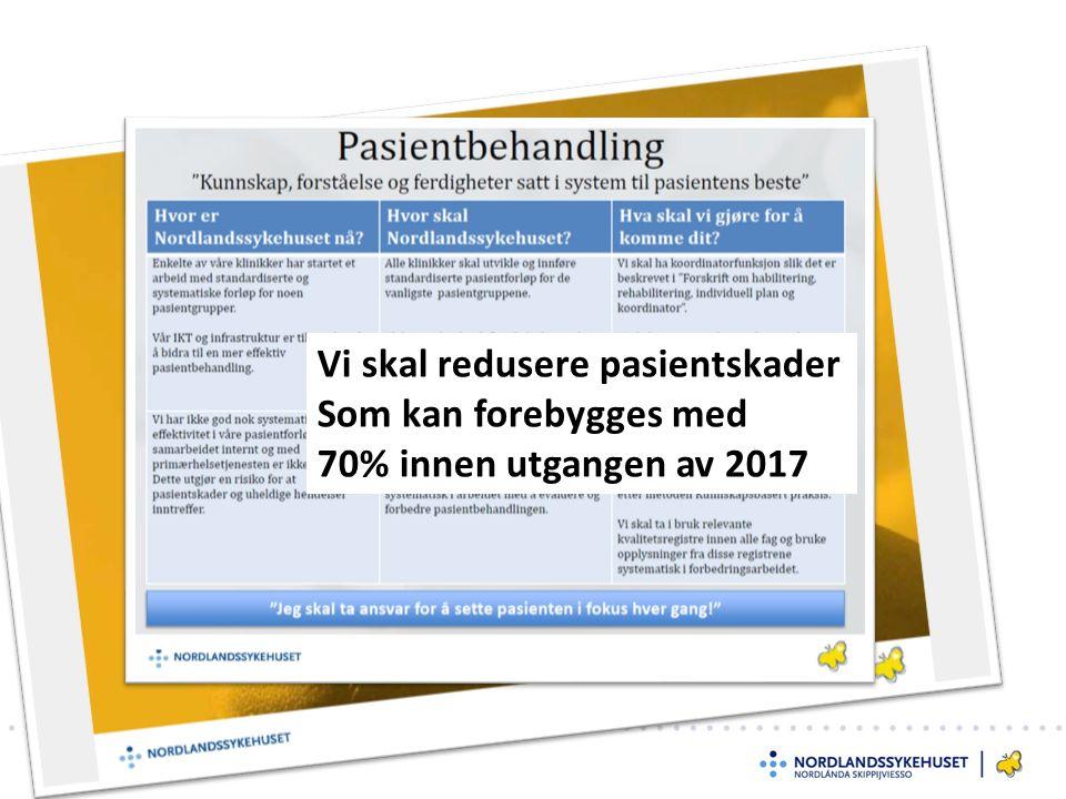 Vi skal redusere pasientskader Som kan forebygges med 70% innen utgangen av 2017