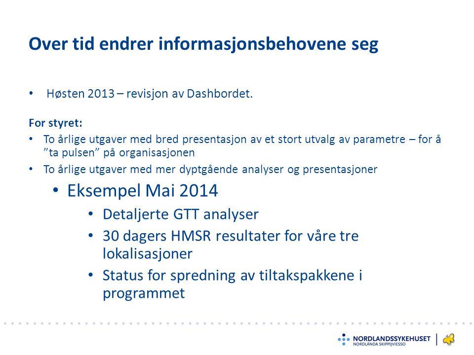 Analyse av 50 siste dødsfall Nordlandssykehuset HF 2013 Ellinor Haukland og Tonje Elisabeth Hansen Seksjon for pasientsikkerhet Ledermøtet 3 juni 2014 -