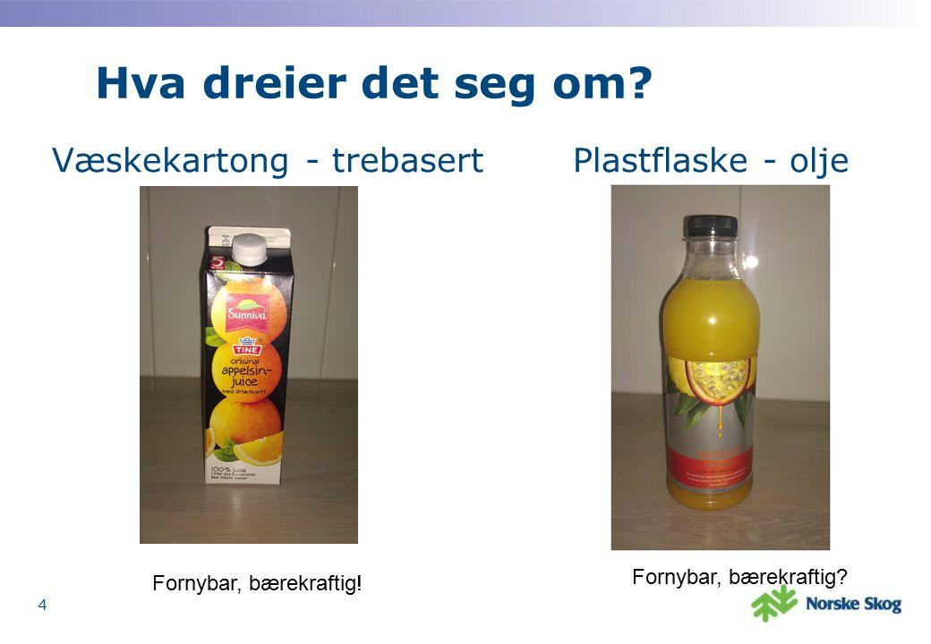 Hva dreier det seg om. Væskekartong - trebasertPlastflaske - olje 4 Fornybar, bærekraftig.