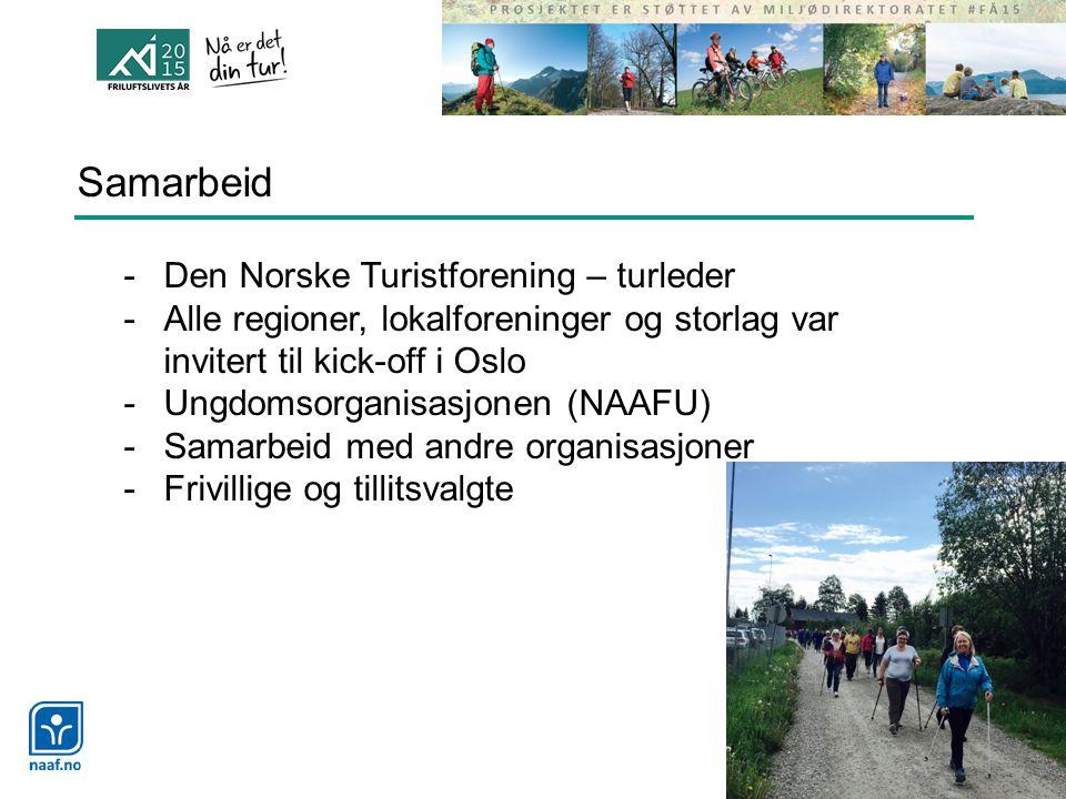 Samarbeid -Den Norske Turistforening – turleder -Alle regioner, lokalforeninger og storlag var invitert til kick-off i Oslo -Ungdomsorganisasjonen (NAAFU) -Samarbeid med andre organisasjoner -Frivillige og tillitsvalgte