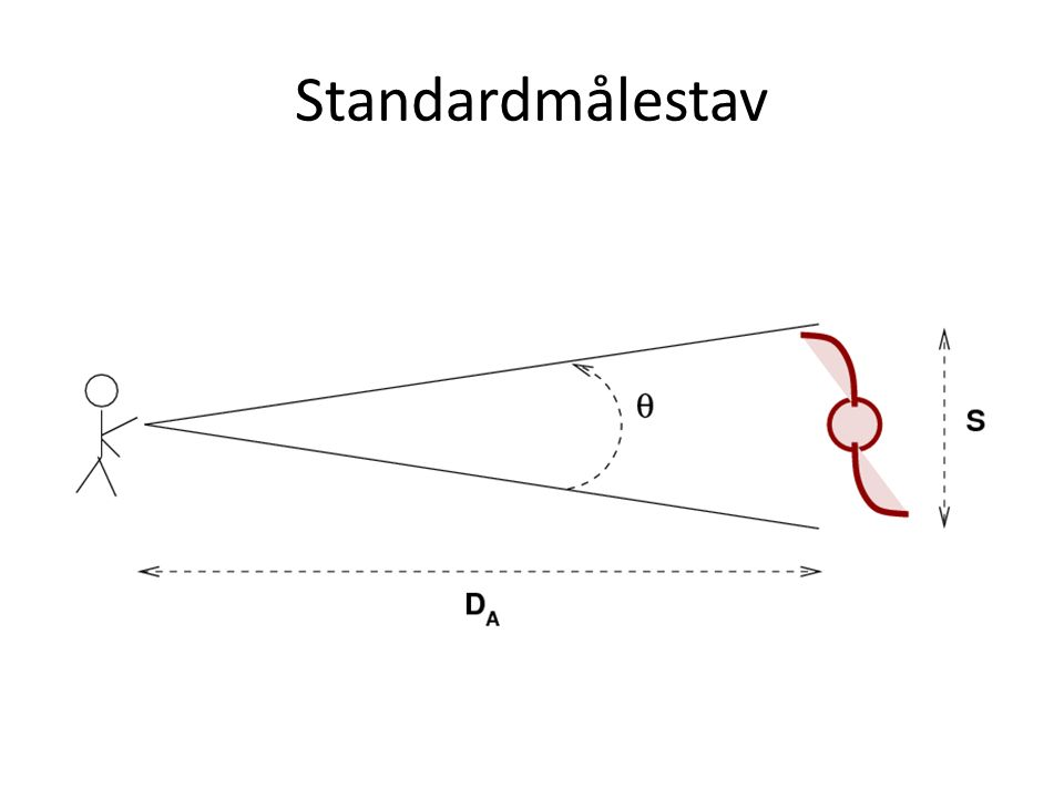 Standardmålestav