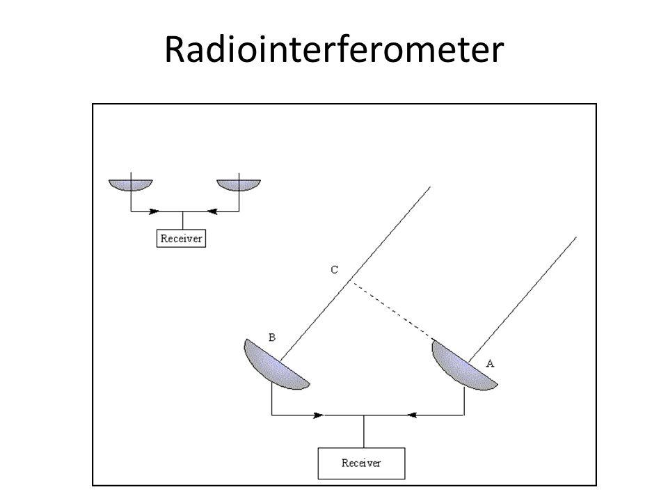 AST1010 - Teleskoper Radiointerferometer