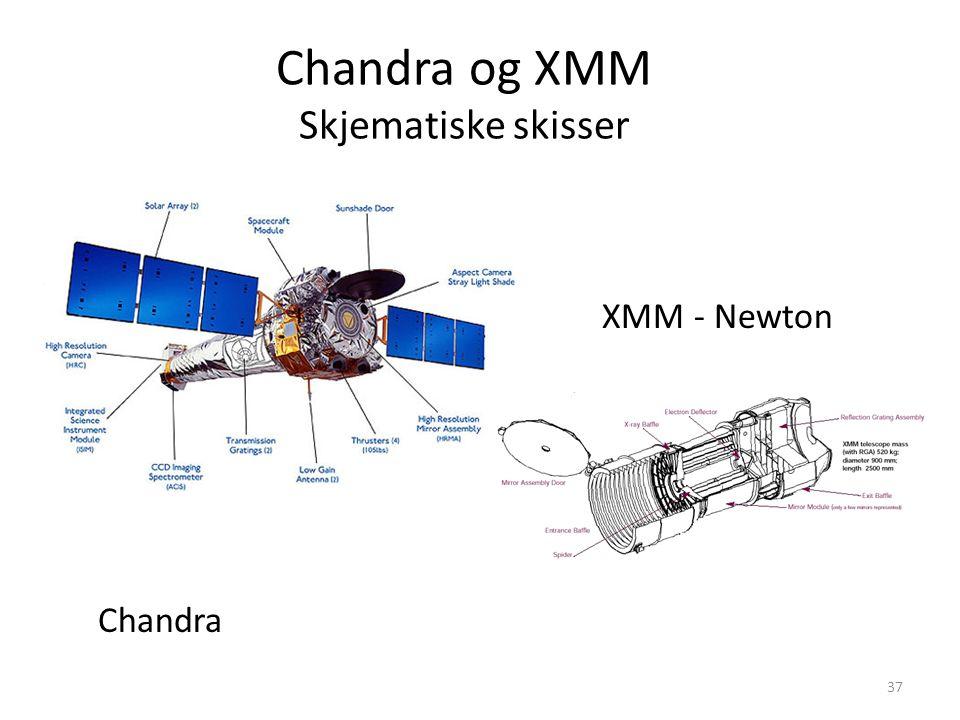 Chandra og XMM Skjematiske skisser 37 Chandra XMM - Newton