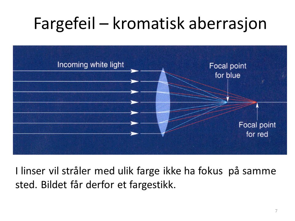 7 Fargefeil – kromatisk aberrasjon I linser vil stråler med ulik farge ikke ha fokus på samme sted.