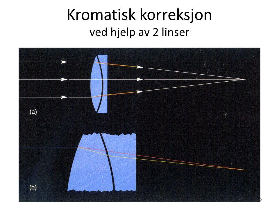 AST1010 - Teleskoper8 Kromatisk korreksjon ved hjelp av 2 linser