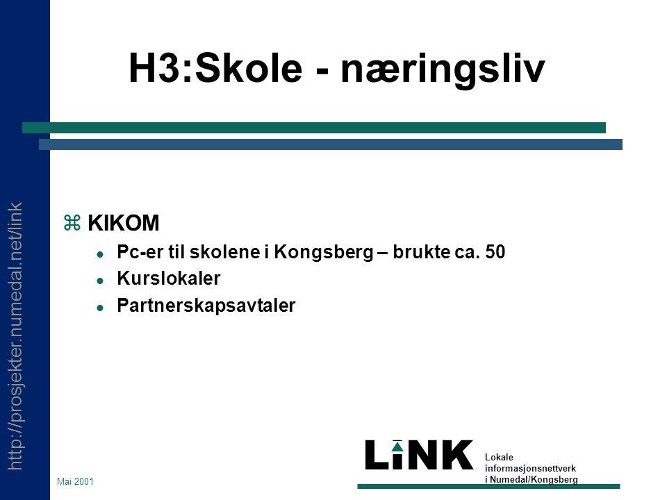 http://prosjekter.numedal.net/link LINK Lokale informasjonsnettverk i Numedal/Kongsberg Mai 2001 H3:Skole - næringsliv  KIKOM Pc-er til skolene i Kon