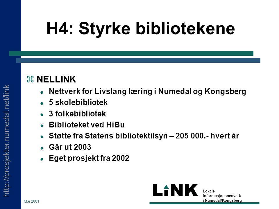 http://prosjekter.numedal.net/link LINK Lokale informasjonsnettverk i Numedal/Kongsberg Mai 2001 H4: Styrke bibliotekene  NELLINK Nettverk for Livsla