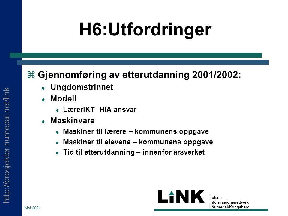 http://prosjekter.numedal.net/link LINK Lokale informasjonsnettverk i Numedal/Kongsberg Mai 2001 H6:Utfordringer  Gjennomføring av etterutdanning 200