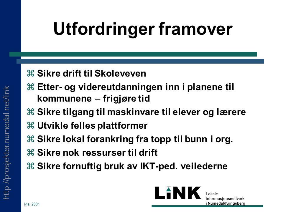 http://prosjekter.numedal.net/link LINK Lokale informasjonsnettverk i Numedal/Kongsberg Mai 2001 Utfordringer framover  Sikre drift til Skoleveven 