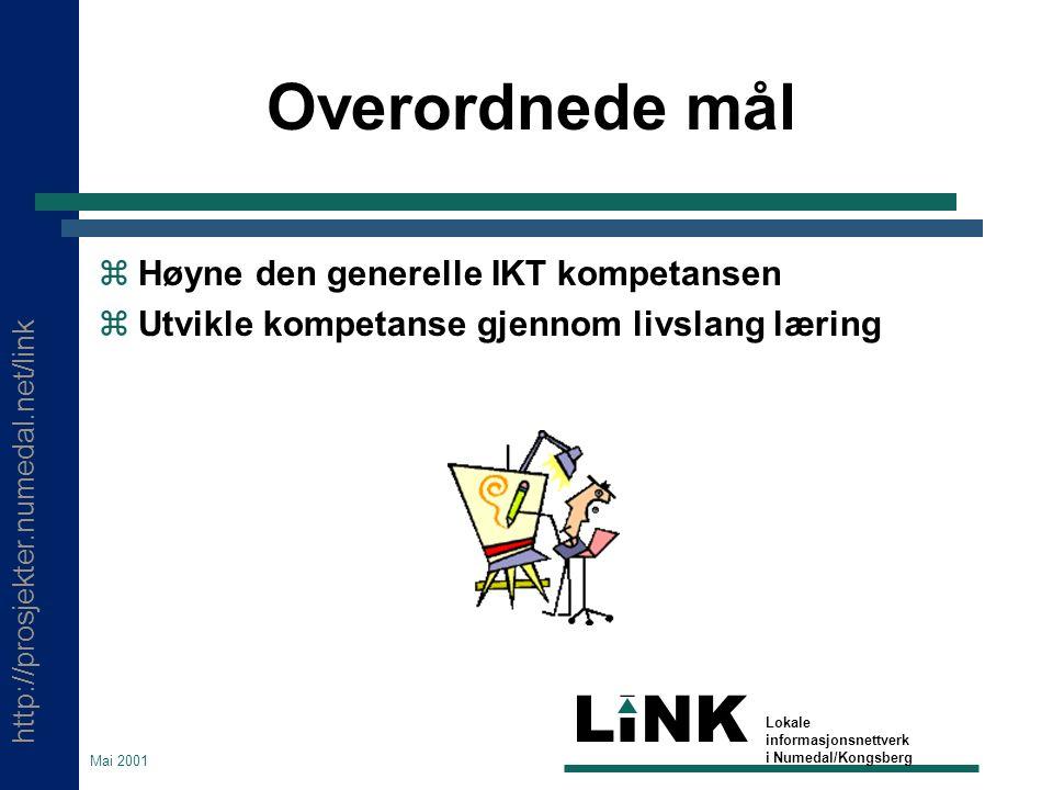 http://prosjekter.numedal.net/link LINK Lokale informasjonsnettverk i Numedal/Kongsberg Mai 2001 Overordnede mål  Høyne den generelle IKT kompetansen