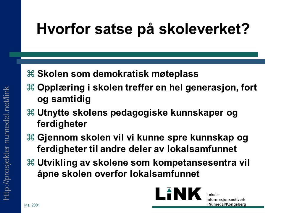 http://prosjekter.numedal.net/link LINK Lokale informasjonsnettverk i Numedal/Kongsberg Mai 2001 Hvorfor satse på skoleverket?  Skolen som demokratis