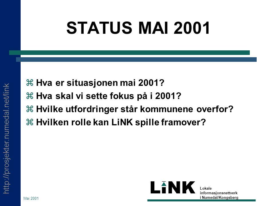 http://prosjekter.numedal.net/link LINK Lokale informasjonsnettverk i Numedal/Kongsberg Mai 2001 STATUS MAI 2001  Hva er situasjonen mai 2001?  Hva