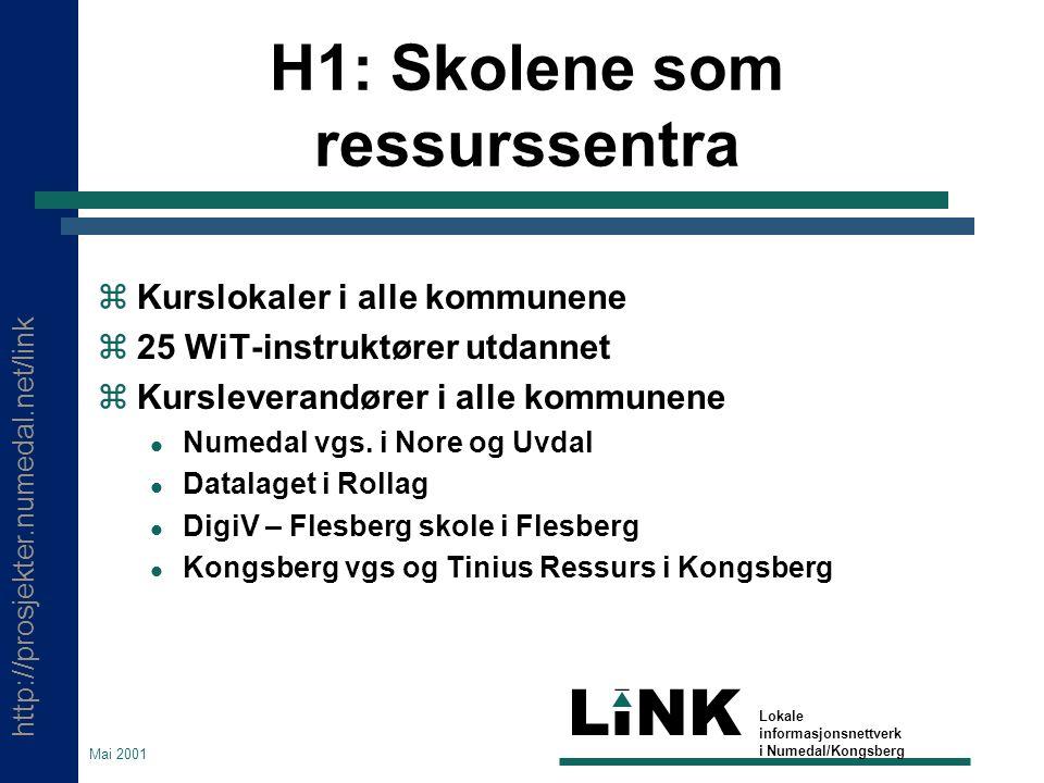 http://prosjekter.numedal.net/link LINK Lokale informasjonsnettverk i Numedal/Kongsberg Mai 2001 H1: Skolene som ressurssentra  Kurslokaler i alle ko