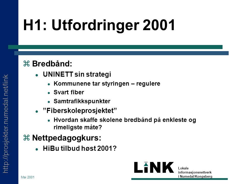 http://prosjekter.numedal.net/link LINK Lokale informasjonsnettverk i Numedal/Kongsberg Mai 2001 H1: Utfordringer 2001  Bredbånd: UNINETT sin strateg