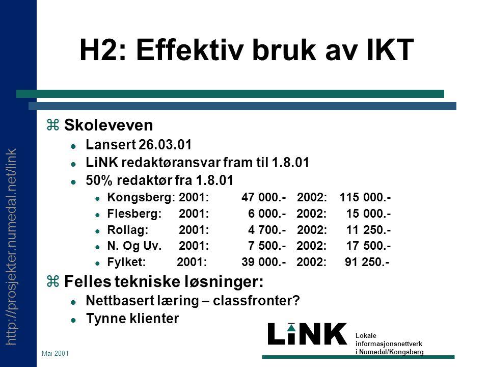http://prosjekter.numedal.net/link LINK Lokale informasjonsnettverk i Numedal/Kongsberg Mai 2001 H2: Effektiv bruk av IKT  Skoleveven Lansert 26.03.0