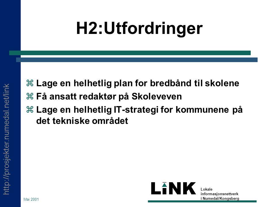 http://prosjekter.numedal.net/link LINK Lokale informasjonsnettverk i Numedal/Kongsberg Mai 2001 H2:Utfordringer  Lage en helhetlig plan for bredbånd
