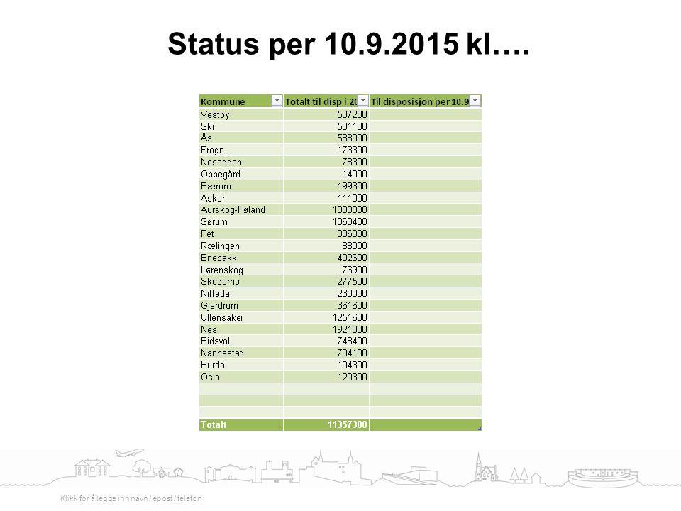 Status per 10.9.2015 kl…. Klikk for å legge inn navn / epost / telefon