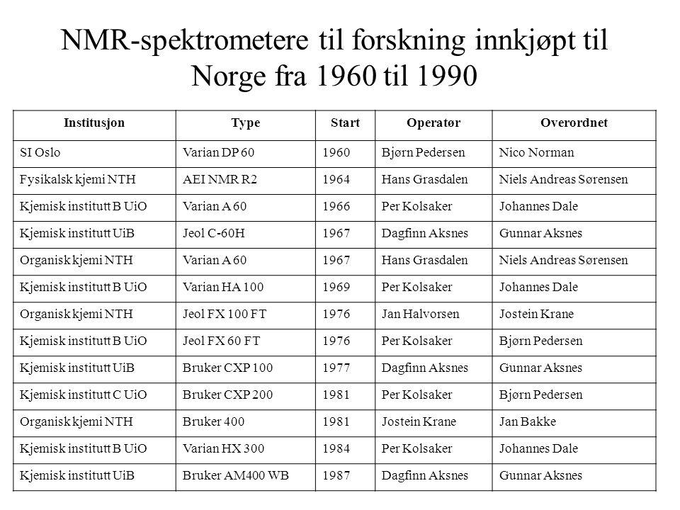 NMR-spektrometere til forskning innkjøpt til Norge fra 1960 til 1990 InstitusjonTypeStartOperatørOverordnet SI OsloVarian DP 601960Bjørn PedersenNico Norman Fysikalsk kjemi NTHAEI NMR R21964Hans GrasdalenNiels Andreas Sørensen Kjemisk institutt B UiOVarian A 601966Per KolsakerJohannes Dale Kjemisk institutt UiBJeol C-60H1967Dagfinn AksnesGunnar Aksnes Organisk kjemi NTHVarian A 601967Hans GrasdalenNiels Andreas Sørensen Kjemisk institutt B UiOVarian HA 1001969Per KolsakerJohannes Dale Organisk kjemi NTHJeol FX 100 FT1976Jan HalvorsenJostein Krane Kjemisk institutt B UiOJeol FX 60 FT1976Per KolsakerBjørn Pedersen Kjemisk institutt UiBBruker CXP 1001977Dagfinn AksnesGunnar Aksnes Kjemisk institutt C UiOBruker CXP 2001981Per KolsakerBjørn Pedersen Organisk kjemi NTHBruker 4001981Jostein KraneJan Bakke Kjemisk institutt B UiOVarian HX 3001984Per KolsakerJohannes Dale Kjemisk institutt UiBBruker AM400 WB1987Dagfinn AksnesGunnar Aksnes