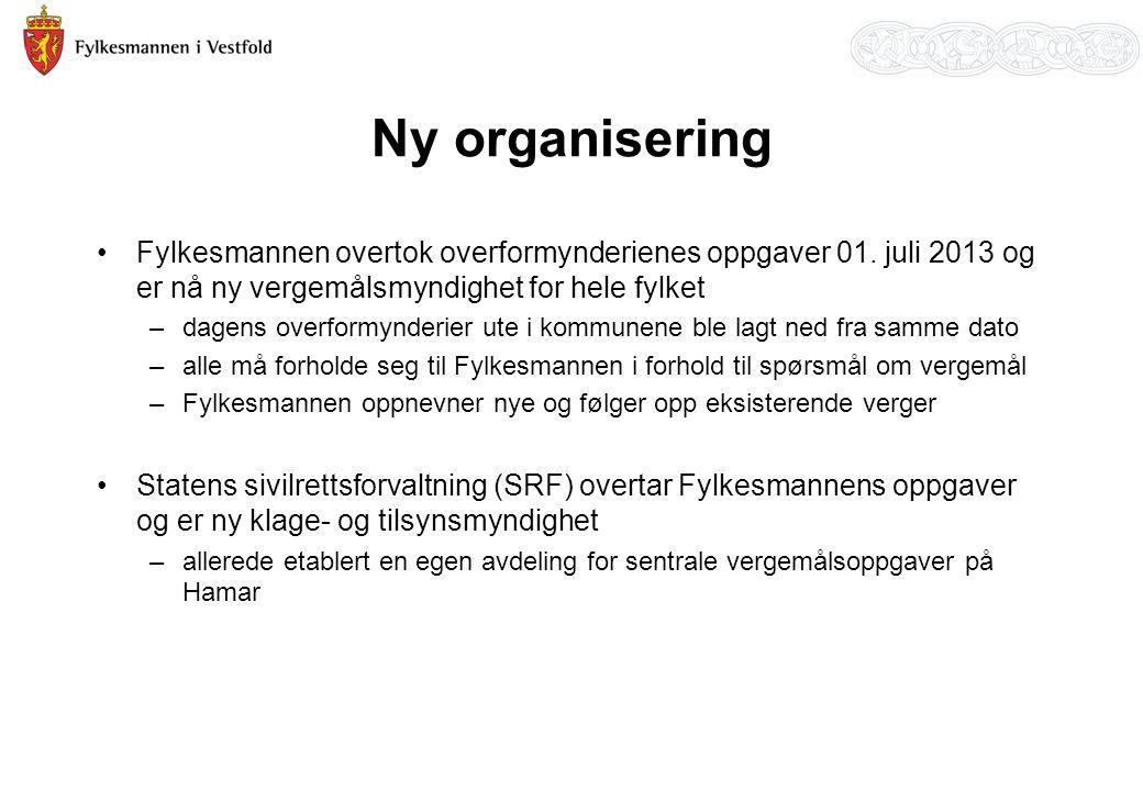 Ny organisering Fylkesmannen overtok overformynderienes oppgaver 01.