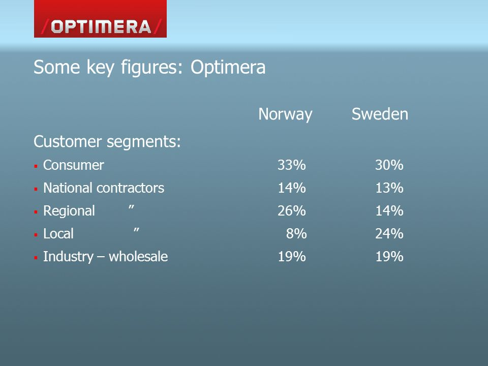 Some key figures: Optimera Norway Sweden Customer segments:  Consumer33%30%  National contractors14%13%  Regional 26%14%  Local 8%24%  Industry – wholesale19%19%