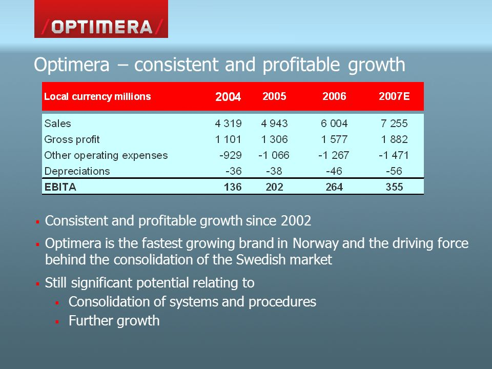 Optimera – consistent and profitable growth  Consistent and profitable growth since 2002  Optimera is the fastest growing brand in Norway and the driving force behind the consolidation of the Swedish market  Still significant potential relating to  Consolidation of systems and procedures  Further growth