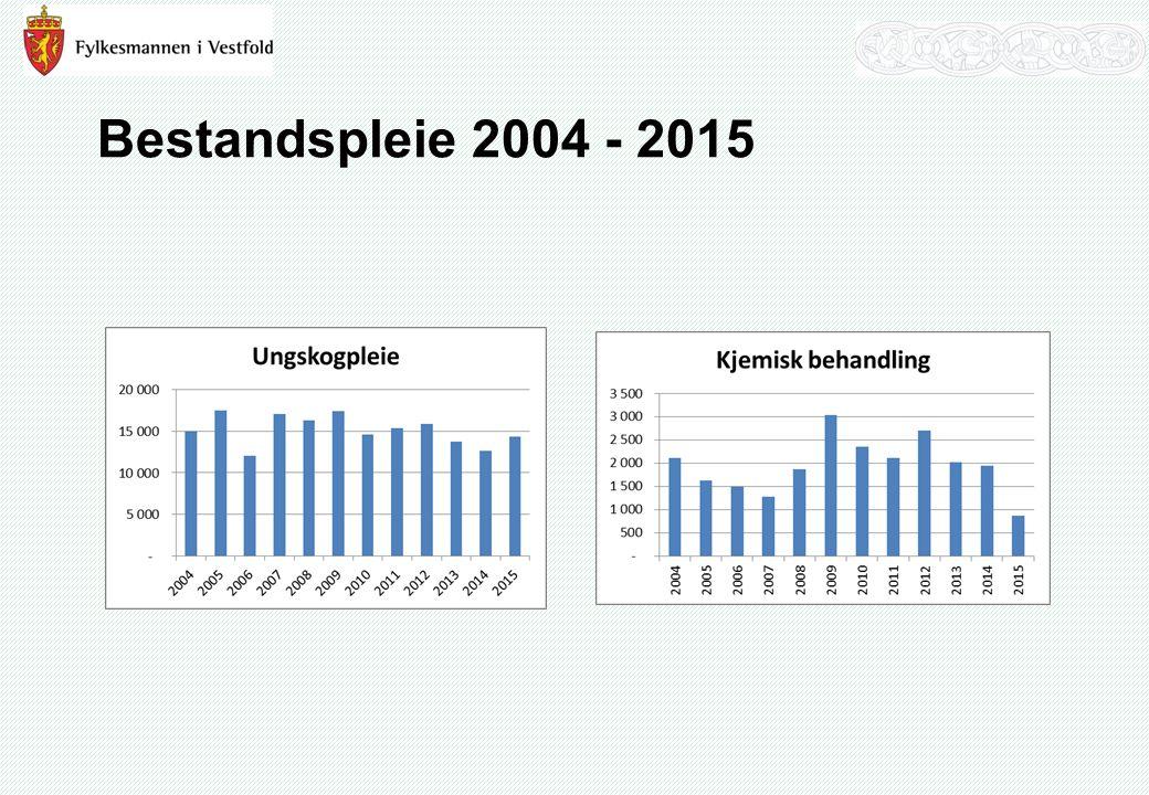 Bestandspleie 2004 - 2015