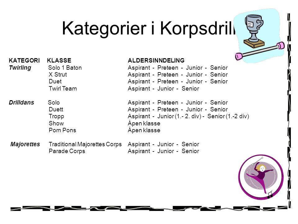 Kategorier i Korpsdrill KATEGORI KLASSE ALDERSINNDELING Twirling Solo 1 Baton Aspirant - Preteen - Junior - Senior X Strut Aspirant - Preteen - Junior - Senior Duet Aspirant - Preteen - Junior - Senior Twirl Team Aspirant - Junior - Senior Drilldans Solo Aspirant - Preteen - Junior - Senior Duett Aspirant - Preteen - Junior - Senior Tropp Aspirant - Junior (1.- 2.