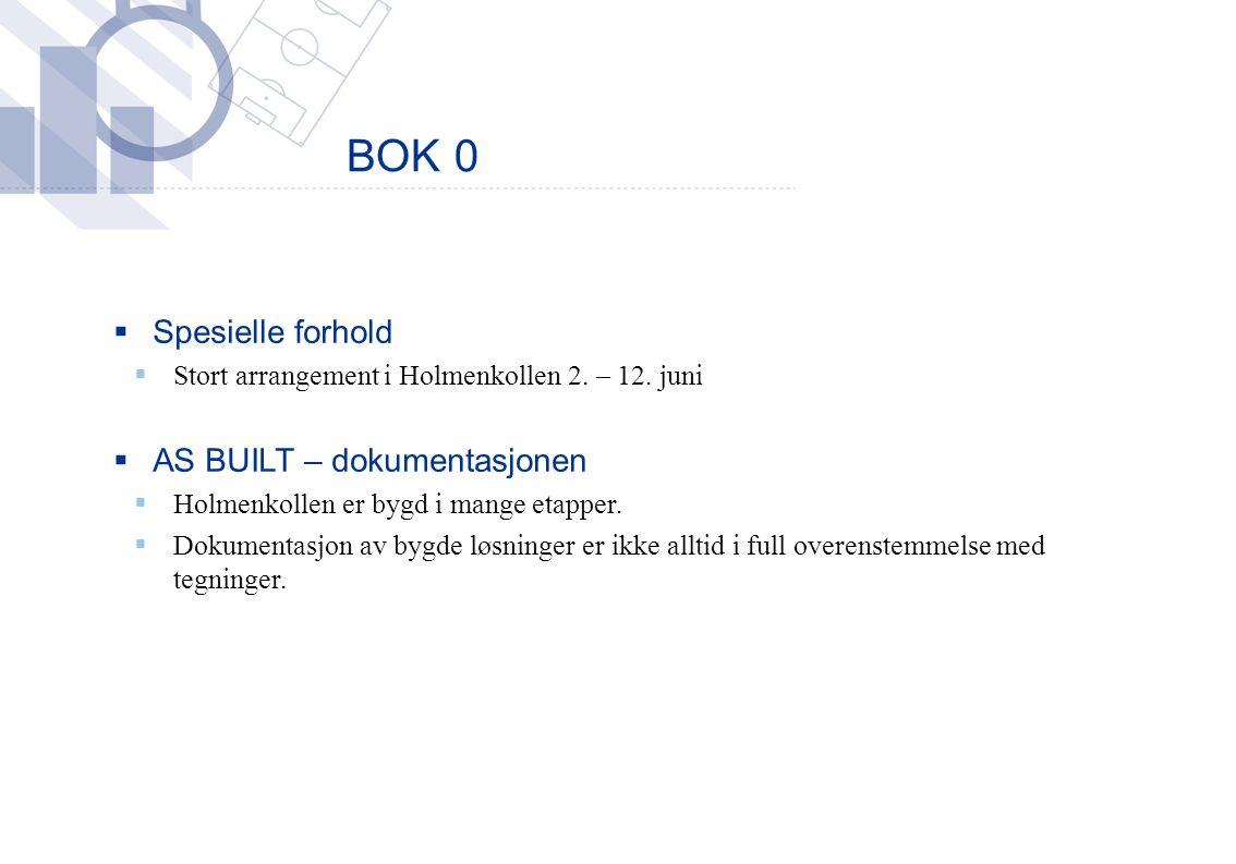 BOK 0  Spesielle forhold  Stort arrangement i Holmenkollen 2.