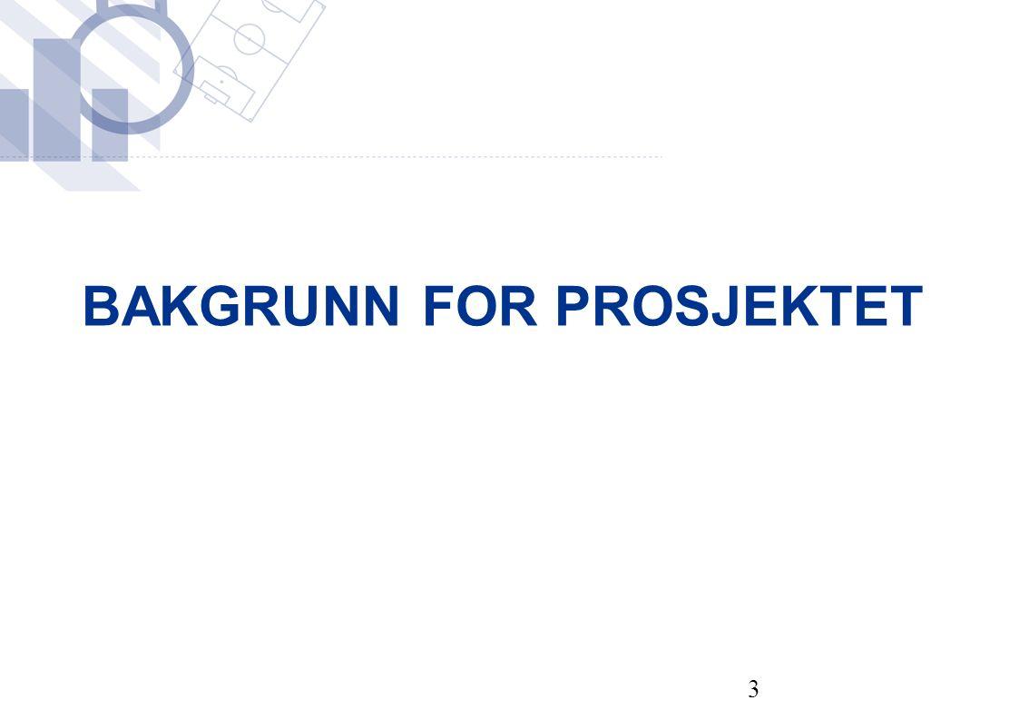 BAKGRUNN FOR PROSJEKTET 3
