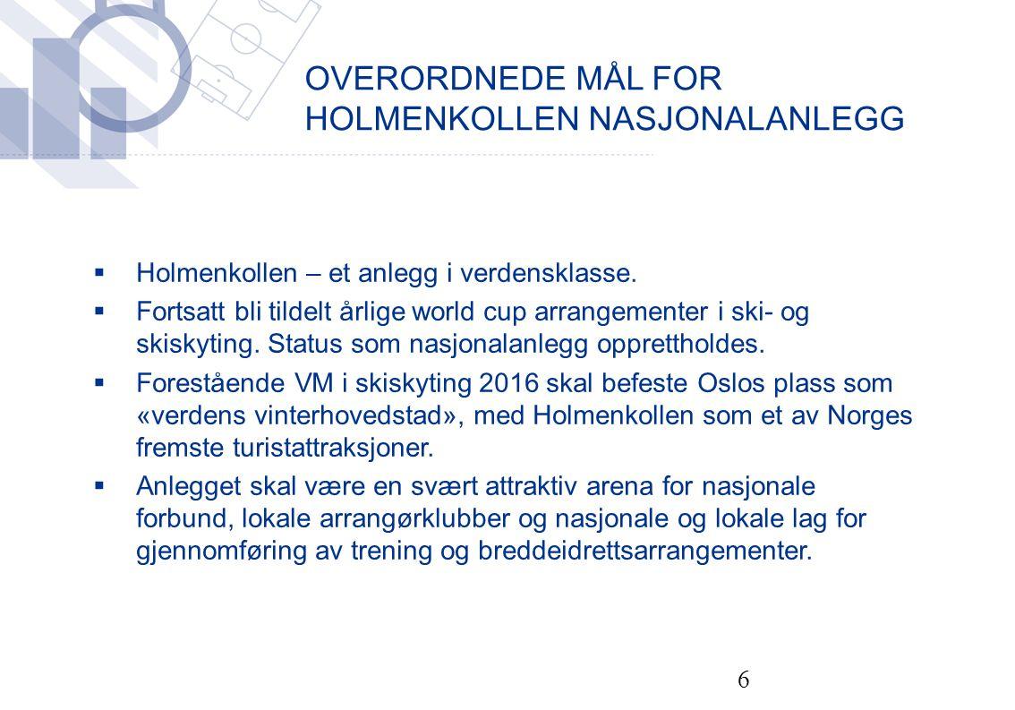 OVERORDNEDE MÅL FOR HOLMENKOLLEN NASJONALANLEGG  Holmenkollen – et anlegg i verdensklasse.