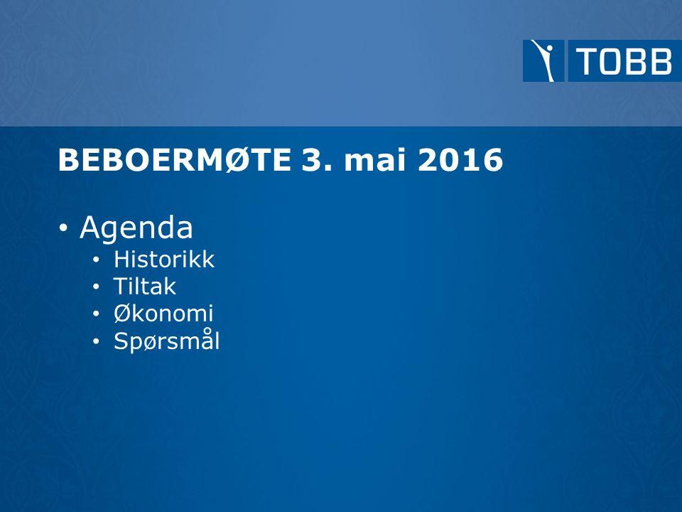 Agenda Historikk Tiltak Økonomi Spørsmål BEBOERMØTE 3. mai 2016