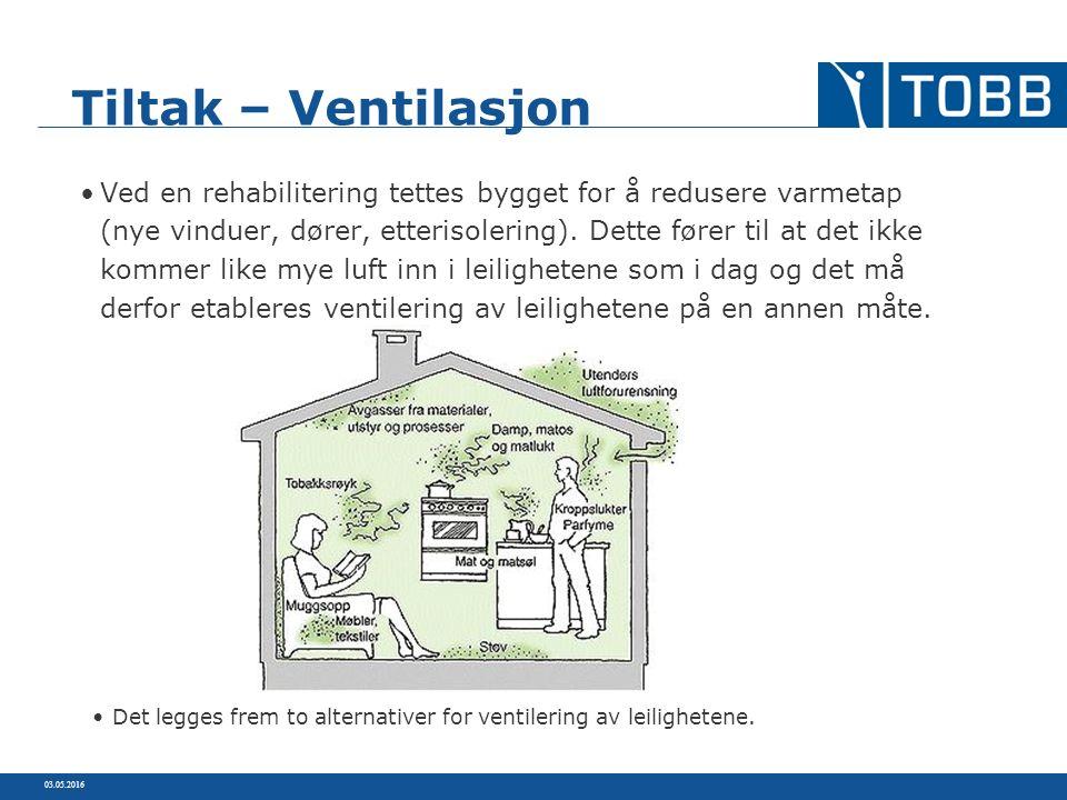 Ved en rehabilitering tettes bygget for å redusere varmetap (nye vinduer, dører, etterisolering). Dette fører til at det ikke kommer like mye luft inn
