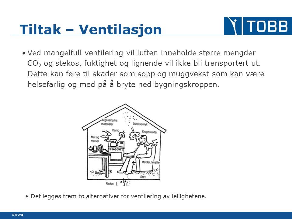 Ved mangelfull ventilering vil luften inneholde større mengder CO 2 og stekos, fuktighet og lignende vil ikke bli transportert ut.