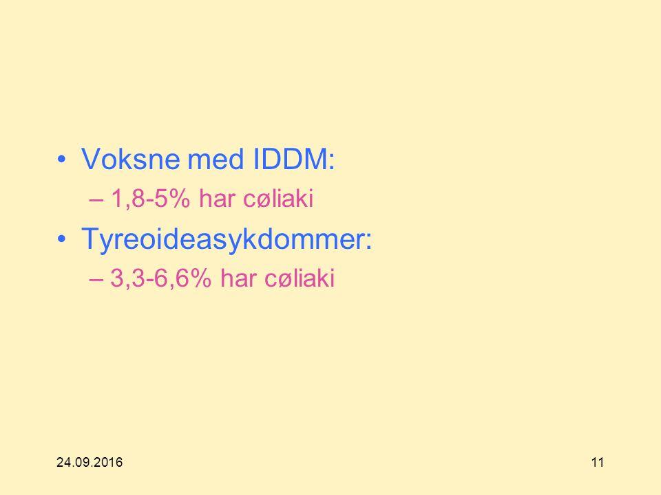 24.09.201611 Voksne med IDDM: –1,8-5% har cøliaki Tyreoideasykdommer: –3,3-6,6% har cøliaki