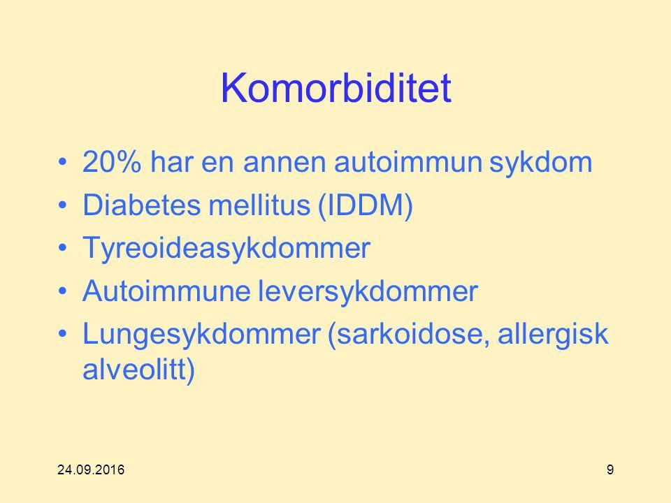 24.09.20169 Komorbiditet 20% har en annen autoimmun sykdom Diabetes mellitus (IDDM) Tyreoideasykdommer Autoimmune leversykdommer Lungesykdommer (sarkoidose, allergisk alveolitt)