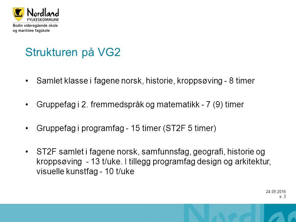 Strukturen på VG2 Samlet klasse i fagene norsk, historie, kroppsøving - 8 timer Gruppefag i 2.