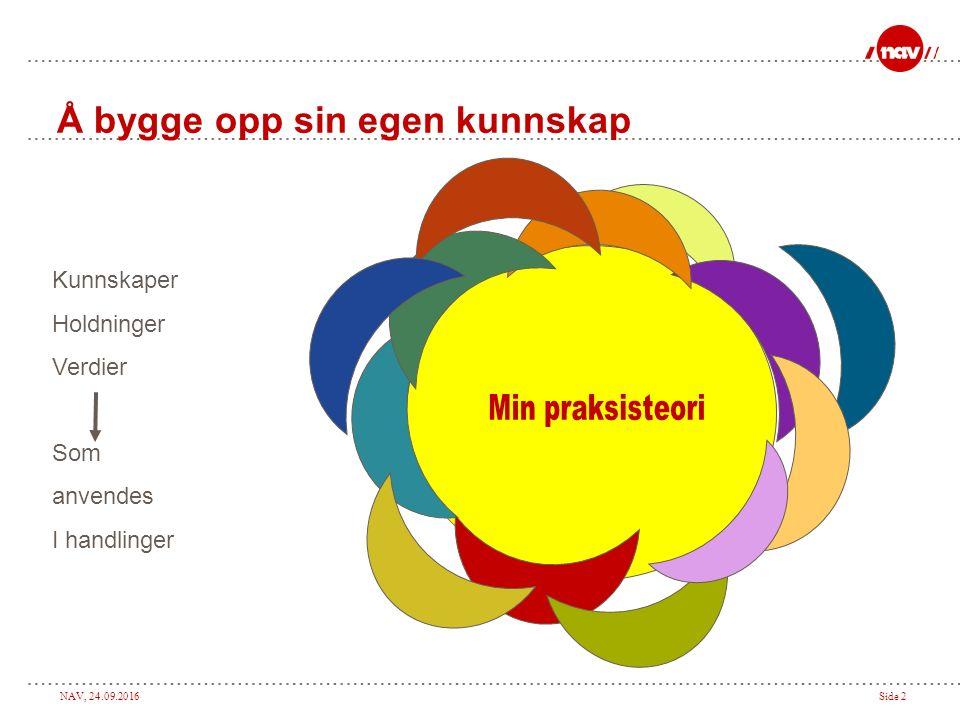 NAV, 24.09.2016Side 2 Å bygge opp sin egen kunnskap Kunnskaper Holdninger Verdier Som anvendes I handlinger
