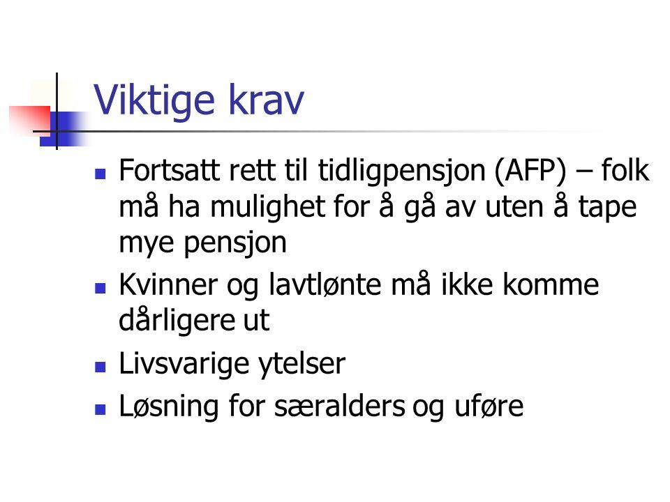 Viktige krav Fortsatt rett til tidligpensjon (AFP) – folk må ha mulighet for å gå av uten å tape mye pensjon Kvinner og lavtlønte må ikke komme dårligere ut Livsvarige ytelser Løsning for særalders og uføre