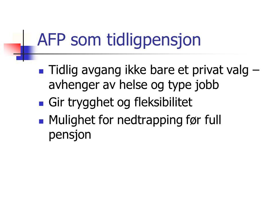 AFP som tidligpensjon Tidlig avgang ikke bare et privat valg – avhenger av helse og type jobb Gir trygghet og fleksibilitet Mulighet for nedtrapping før full pensjon